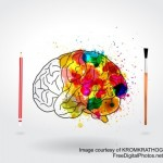 Method for Creative Development